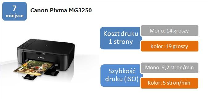 Canon MG3250