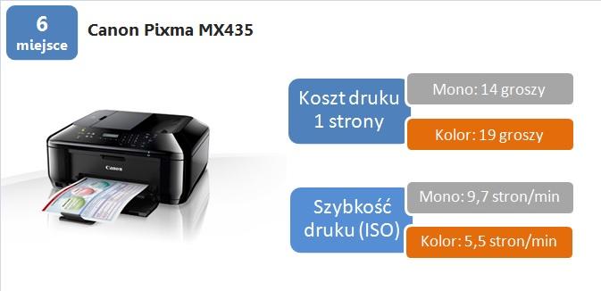 Canon MX435