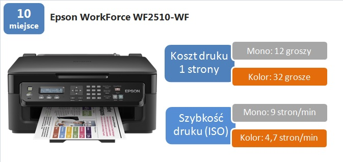 Epson WF-2510WF