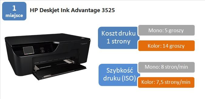 HP 3525